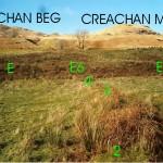 Upper Creachan Beg Area 1 Bank D